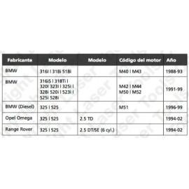 Calador BMW M40 M42 M43 M44 M50 M51 M52 VIKTEC